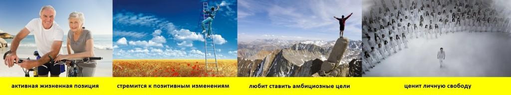 черты личности, таланты, получается само собой, что в жизни главное, жизненные ценности, кто любит ставить амбициозные цели, ценить личную свободу, искать свой путь