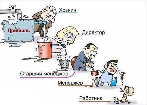 наемный работник несчастен, перестать работать по найму, офисное рабство, быдло, быть хозяином своей жизни, найти свой путь в жизни, сделать себя