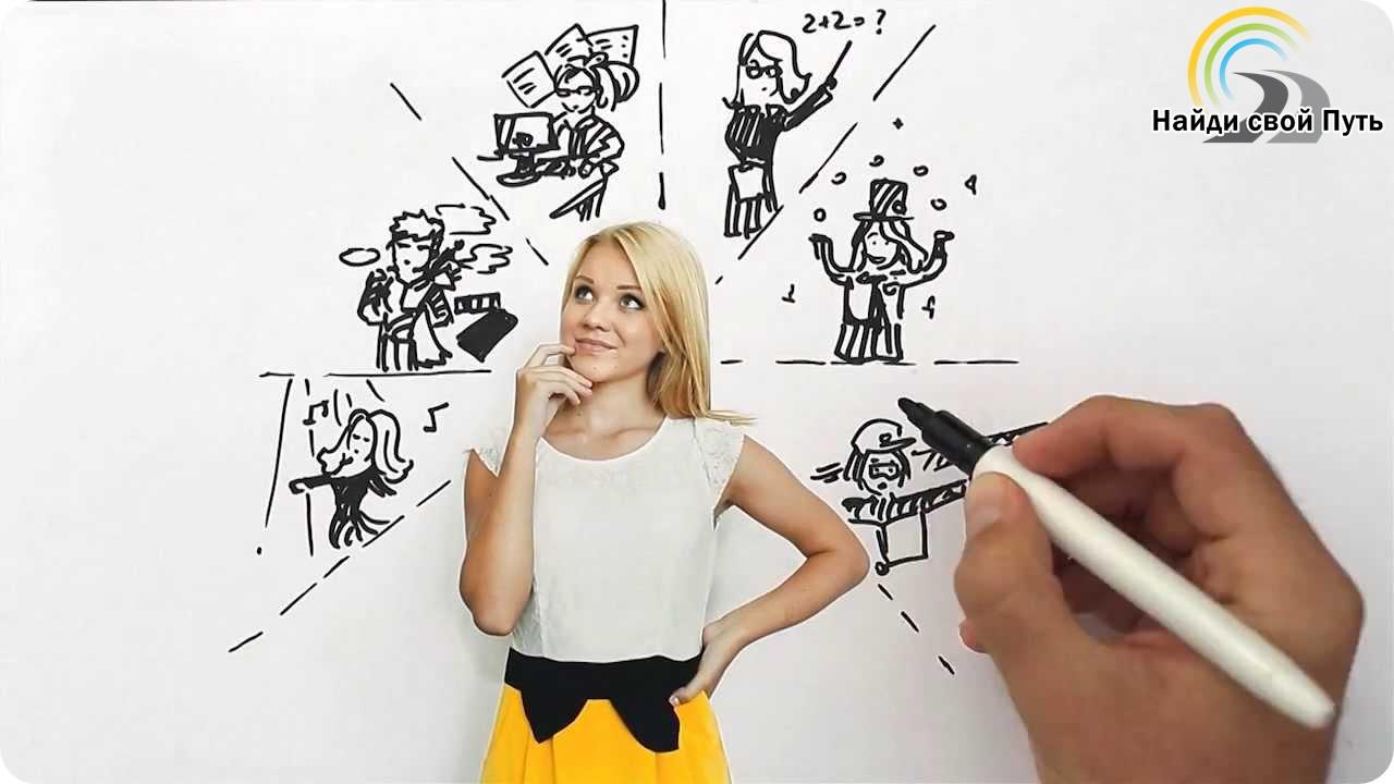 как найти любимое дело, не хочу работать вообще что делать, не хочу работать, не хочу работать что делать, может я не тем занимаюсь, может я не тем занимаюсь в жизни